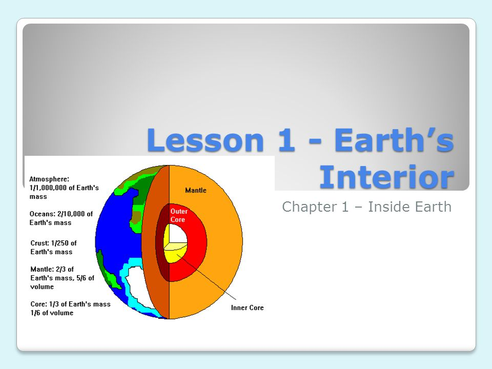 Lesson 1 - Earth's Interior Chapter 1 – Inside Earth