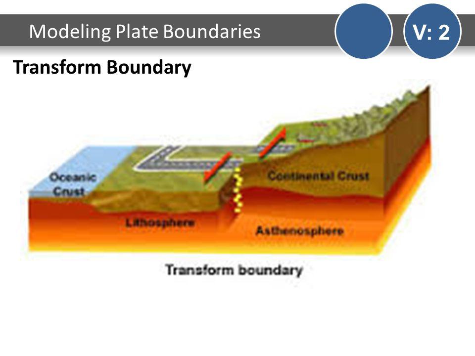 Transform Boundary Modeling Plate Boundaries V: 2