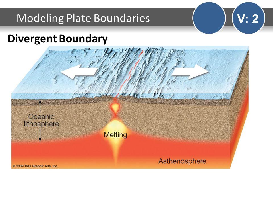 Divergent Boundary Modeling Plate Boundaries V: 2