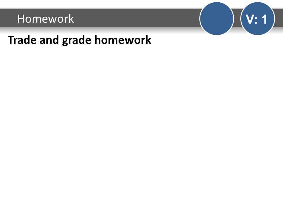 Trade and grade homework Homework V: 1