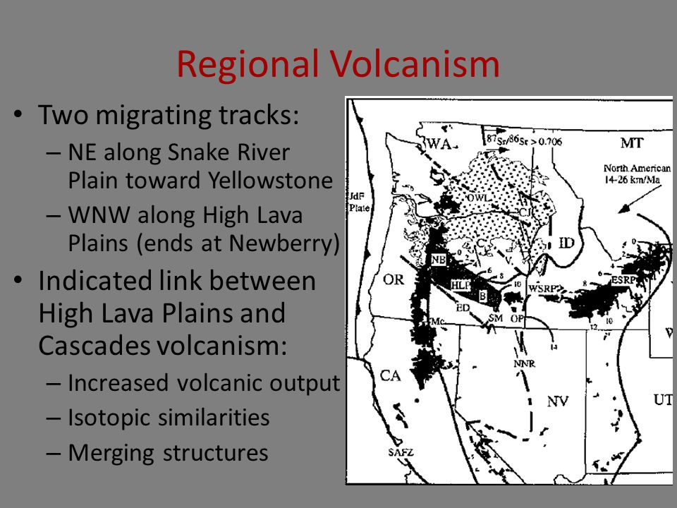 Regional Volcanism Two migrating tracks: – NE along Snake River Plain toward Yellowstone – WNW along High Lava Plains (ends at Newberry) Indicated link between High Lava Plains and Cascades volcanism: – Increased volcanic output – Isotopic similarities – Merging structures