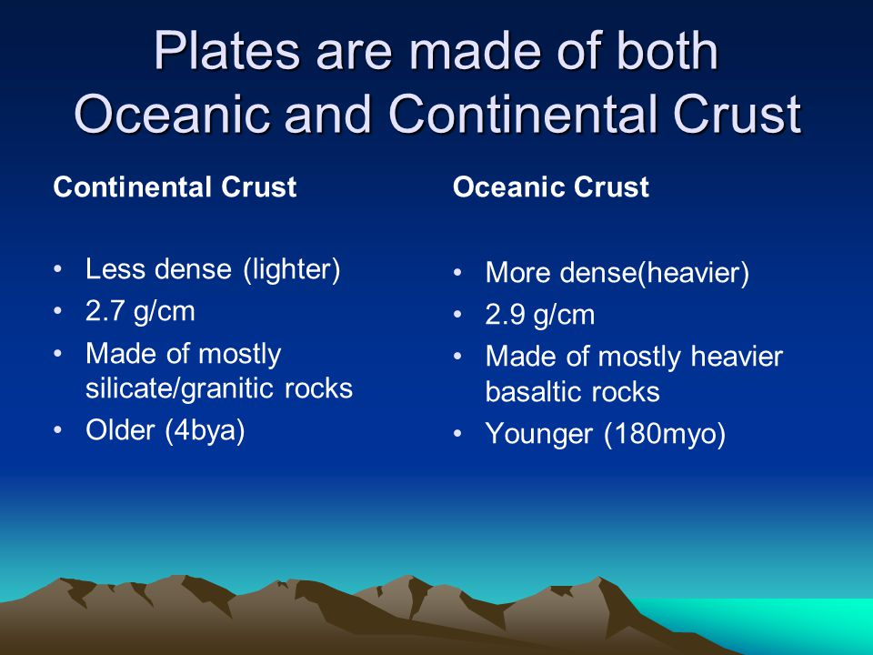 Plates are made of both Oceanic and Continental Crust Continental Crust Less dense (lighter) 2.7 g/cm Made of mostly silicate/granitic rocks Older (4bya) Oceanic Crust More dense(heavier) 2.9 g/cm Made of mostly heavier basaltic rocks Younger (180myo)