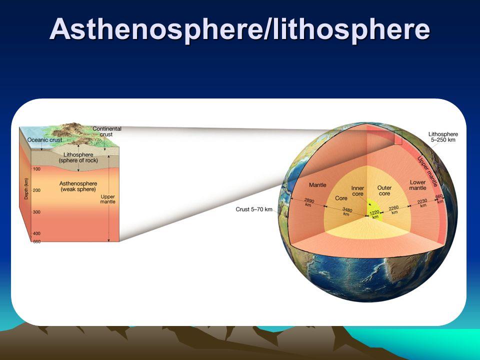 Asthenosphere/lithosphere