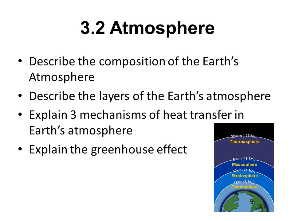 3.2 Atmosphere Describe the composition of the Earth's Atmosphere Describe the layers of the Earth's atmosphere Explain 3 mechanisms of heat transfer
