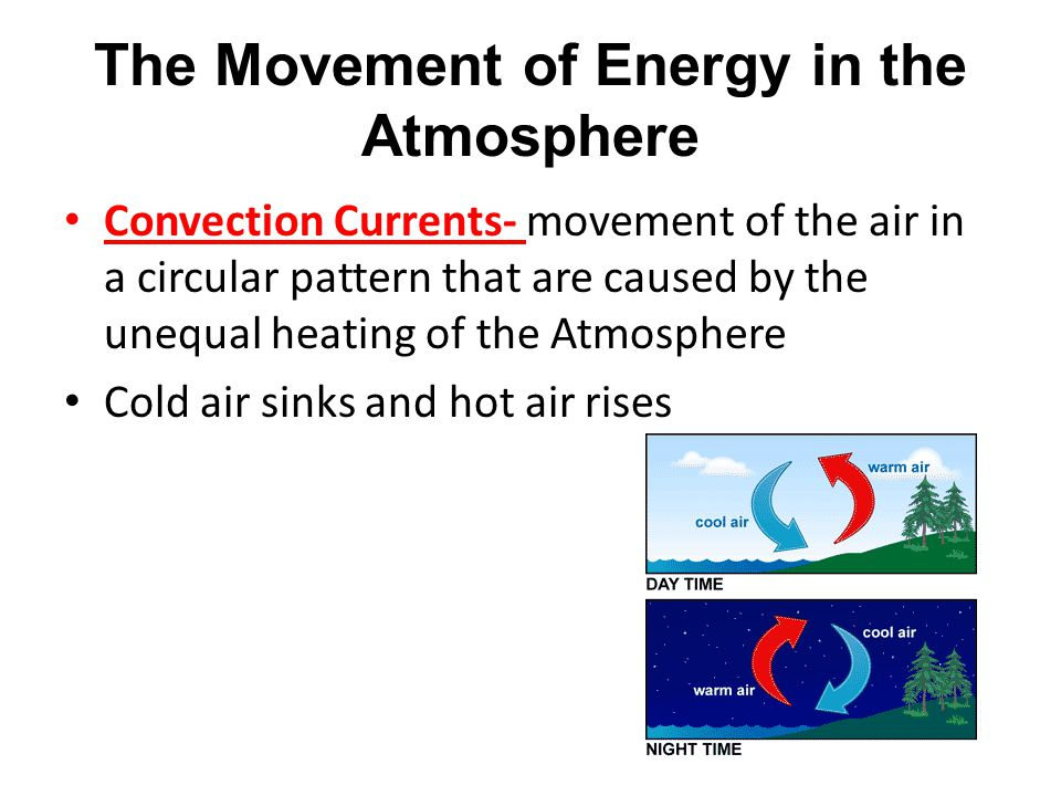 The Movement of Energy in the Atmosphere Convection Currents- movement of the air in a circular pattern that are caused by the unequal heating of the