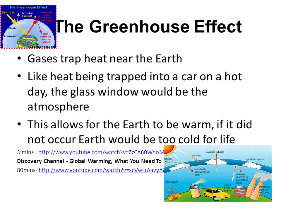 The Greenhouse Effect Gases trap heat near the Earth Like heat being trapped into a car on a hot day, the glass window would be the atmosphere This al