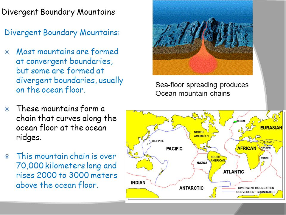 Divergent Boundary Mountains Divergent Boundary Mountains:  Most mountains are formed at convergent boundaries, but some are formed at divergent boun
