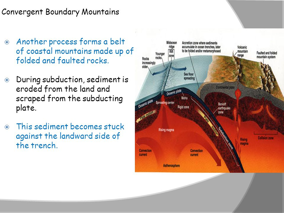 Convergent Boundary Mountains  Another process forms a belt of coastal mountains made up of folded and faulted rocks.  During subduction, sediment i