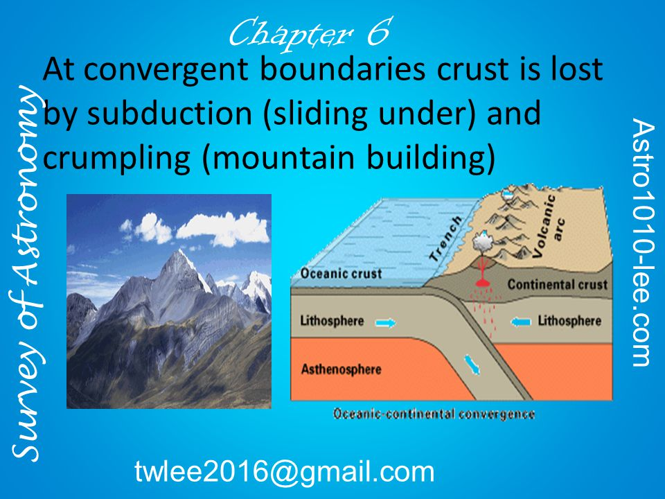At convergent boundaries crust is lost by subduction (sliding under) and crumpling (mountain building) Survey of Astronomy Astro1010-lee.com twlee2016@gmail.com Chapter 6