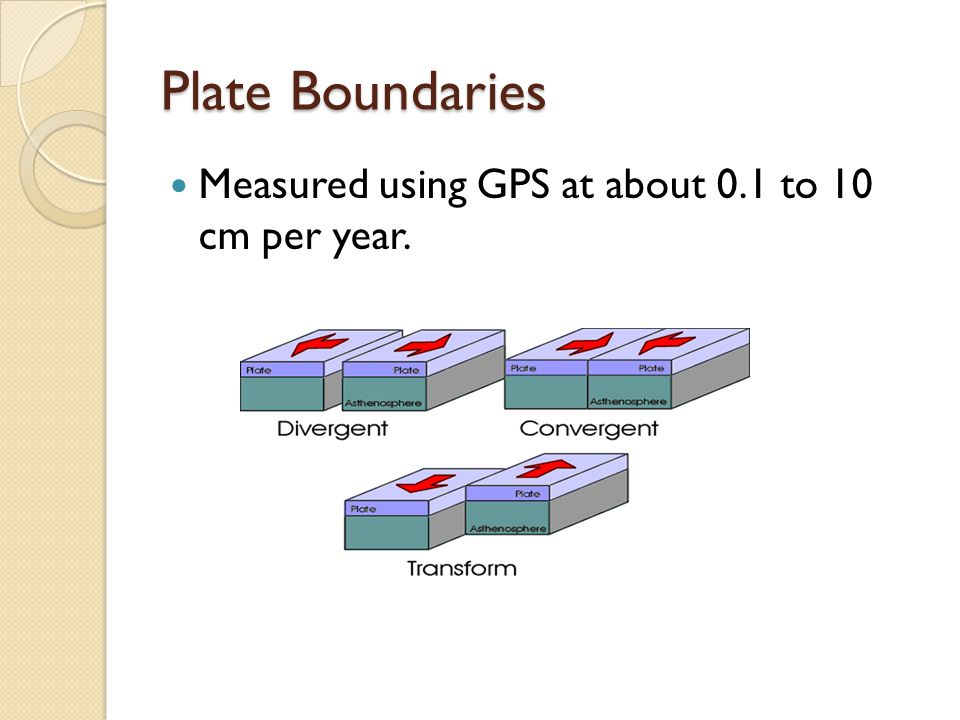 Plate Boundaries Measured using GPS at about 0.1 to 10 cm per year.