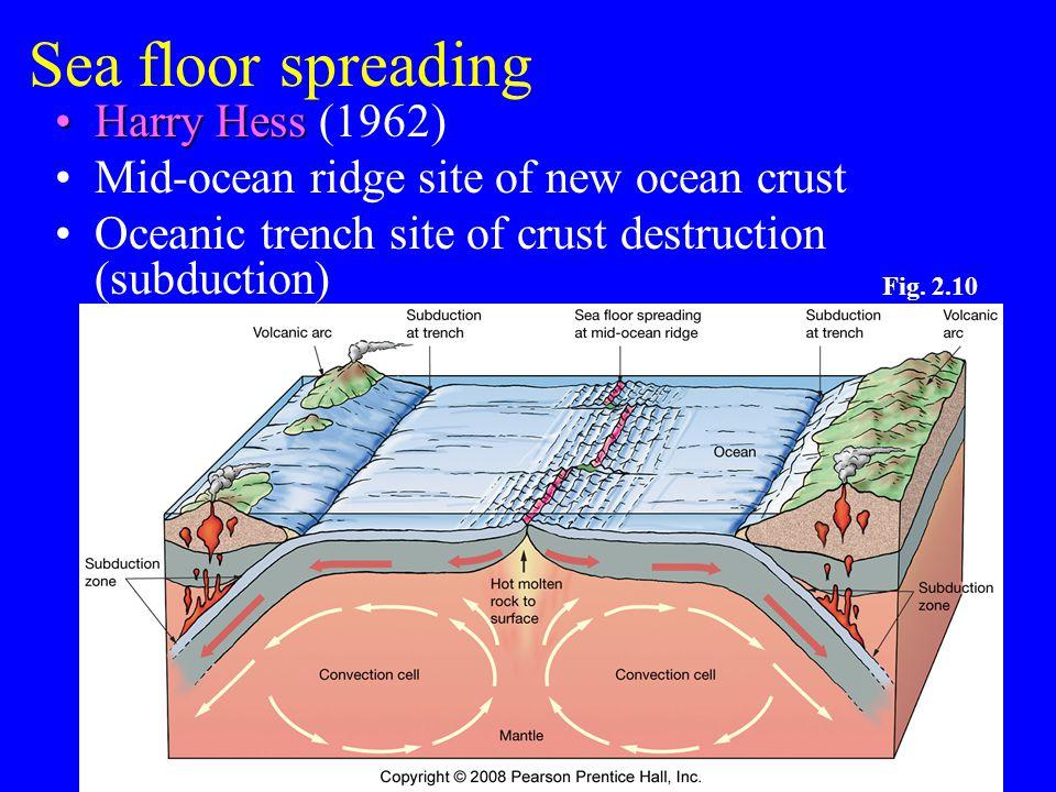 Sea floor spreading Harry HessHarry Hess (1962) Mid-ocean ridge site of new ocean crust Oceanic trench site of crust destruction (subduction) Fig. 2.1