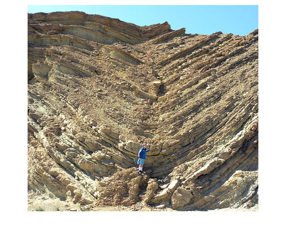 Faults Fault-a break in rock in which there is movement.