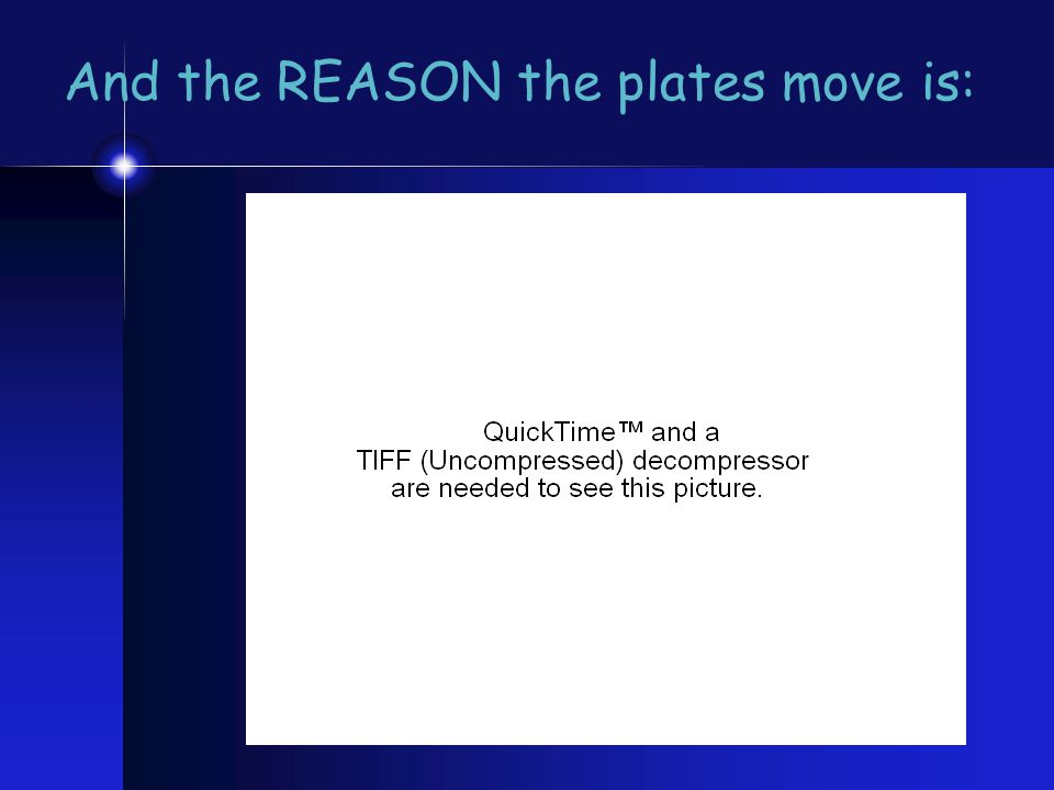 And the REASON the plates move is: