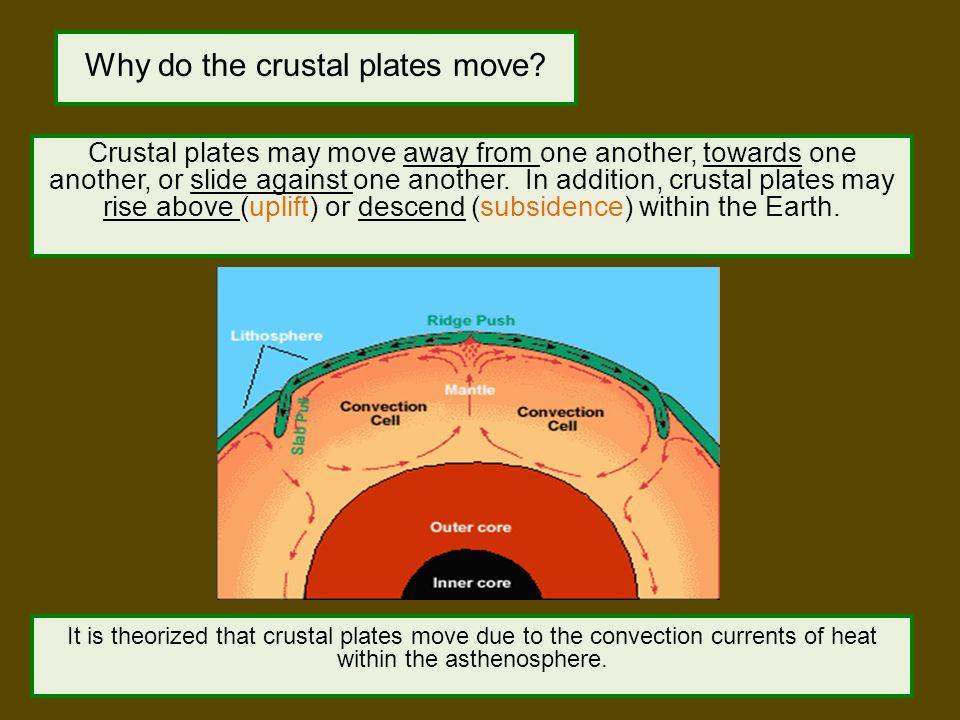 Tectonic Plates of the World RT = Pg.