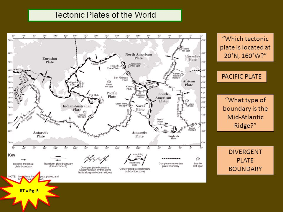 Divergent Plate Boundary A divergent plate boundary is where two plates separate from one another.