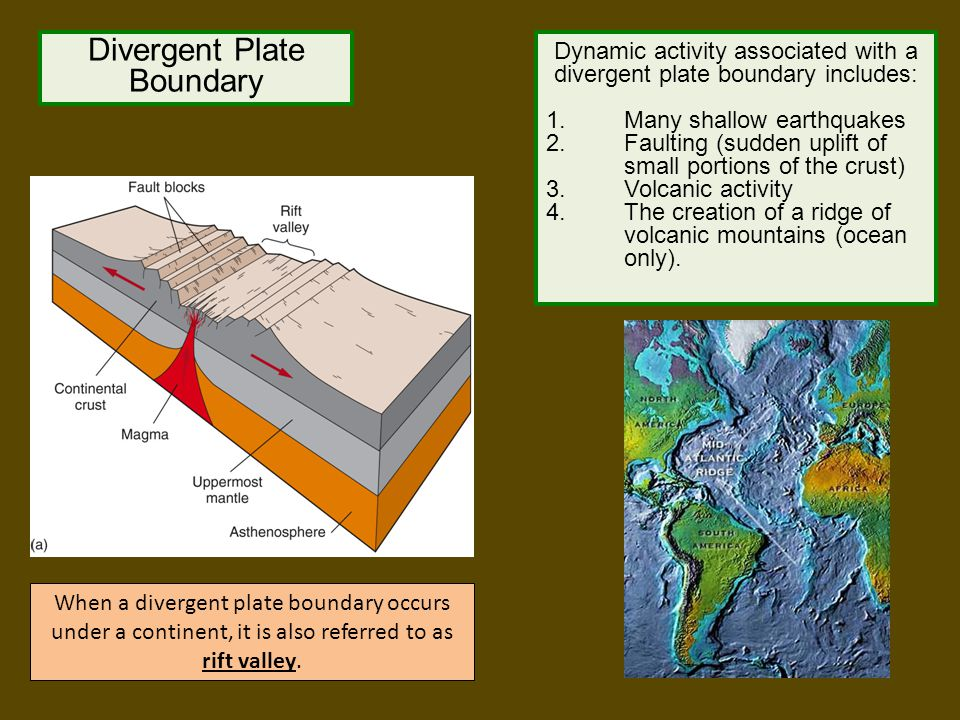 Convergent Plate Boundary A convergent plate boundary is where two plates converge or collide with one another.