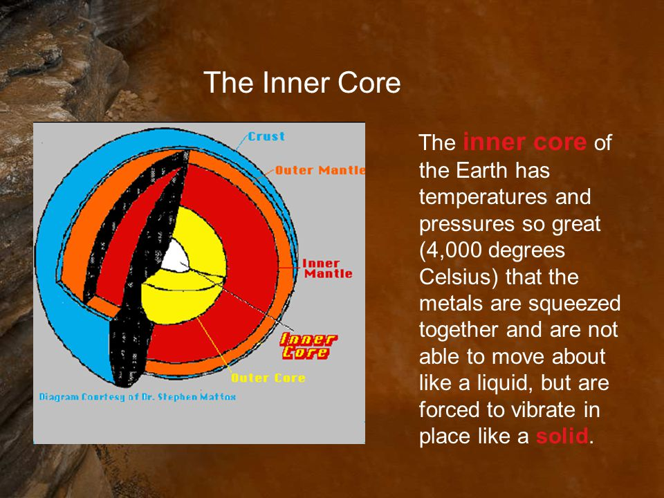 The Outer Core The core of the Earth is like a ball of very hot metals.