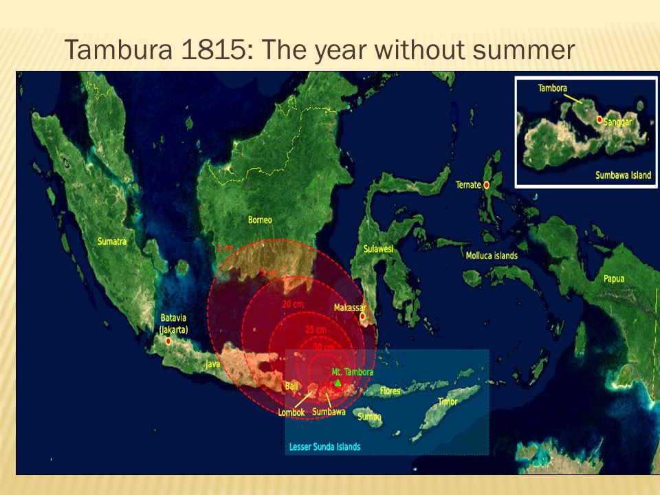 Tambura 1815: The year without summer