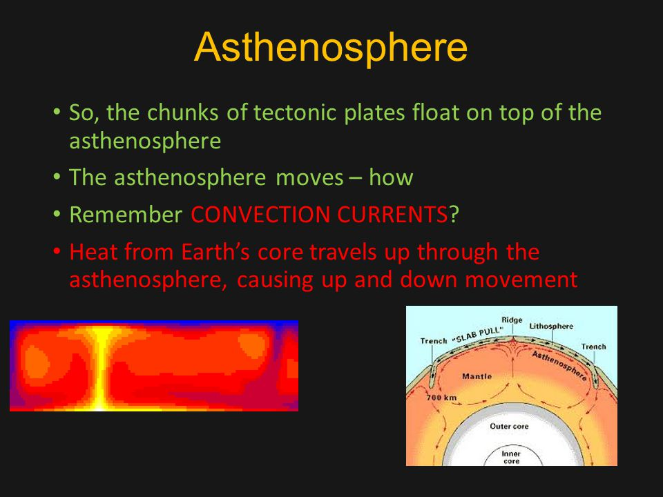 Asthenosphere So, the chunks of tectonic plates float on top of the asthenosphere The asthenosphere moves – how Remember CONVECTION CURRENTS.