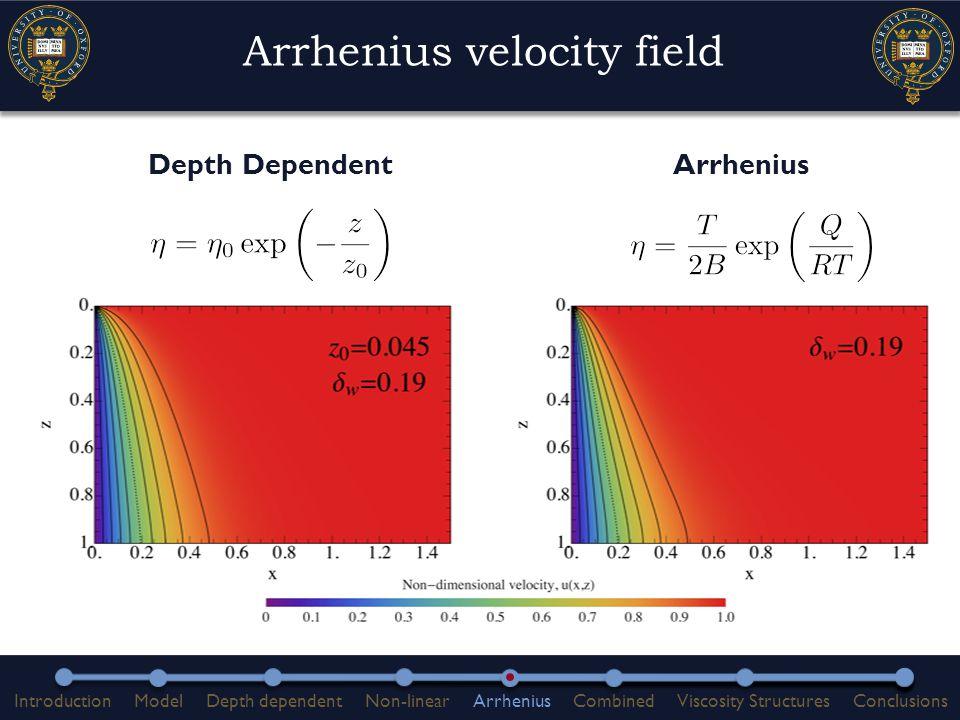 Arrhenius velocity field Arrhenius Depth Dependent IntroductionModelDepth dependentNon-linearArrheniusCombinedViscosity StructuresConclusions
