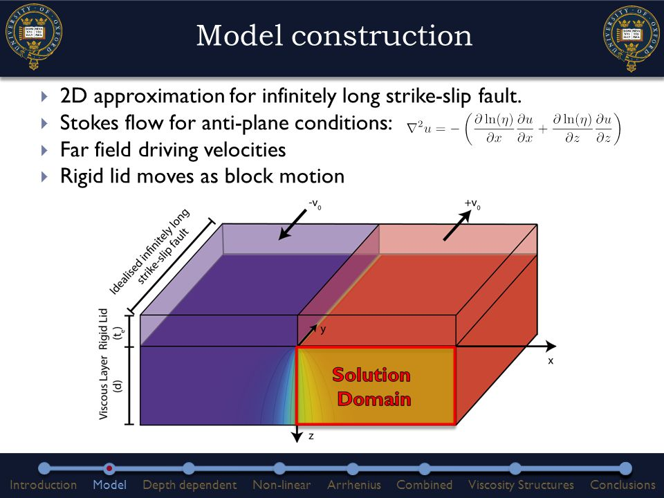 Linear ductile shear zones  Arrhenius law  Viscosity structure:  Thermal structure:  Governing equation:  Approximate solution may be obtained by Taylor expansion of RHS about z=1/2.