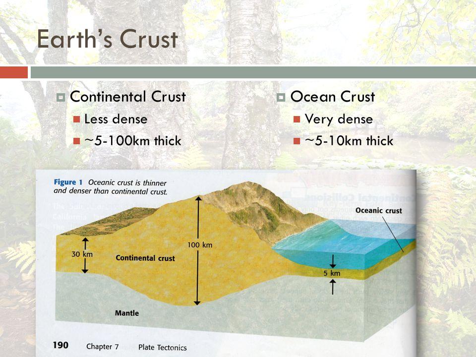 Earth's Crust  Continental Crust Less dense ~5-100km thick  Ocean Crust Very dense ~5-10km thick