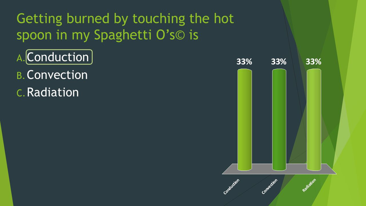 Getting burned by touching the hot spoon in my Spaghetti O's© is A.