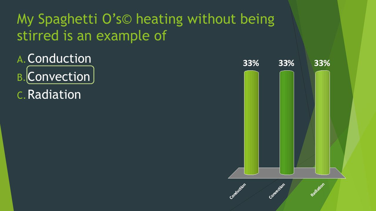 My Spaghetti O's© heating without being stirred is an example of A.