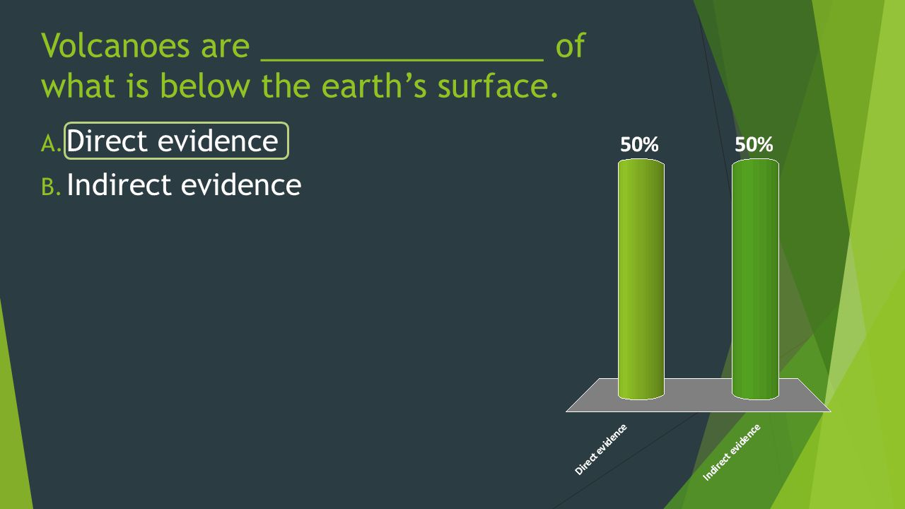 Core samples are ________________ of what is below the earth's surface.