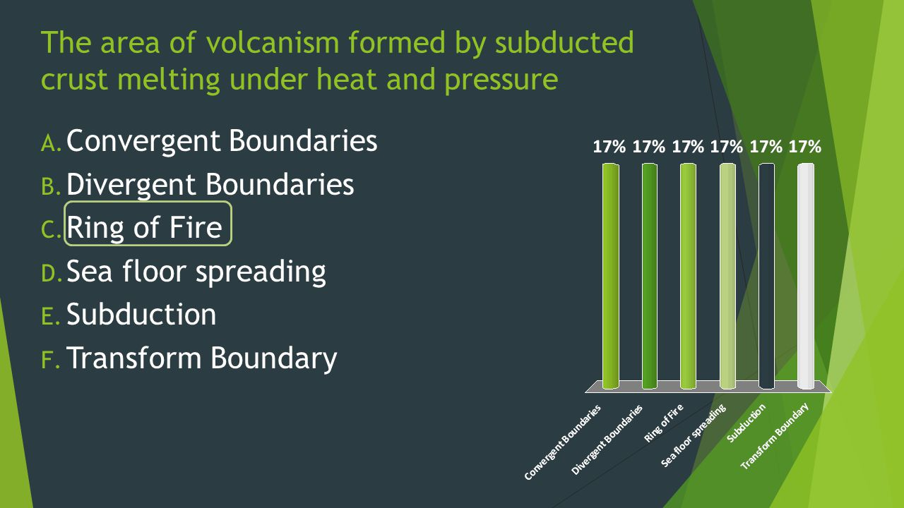 The area of volcanism formed by subducted crust melting under heat and pressure A.