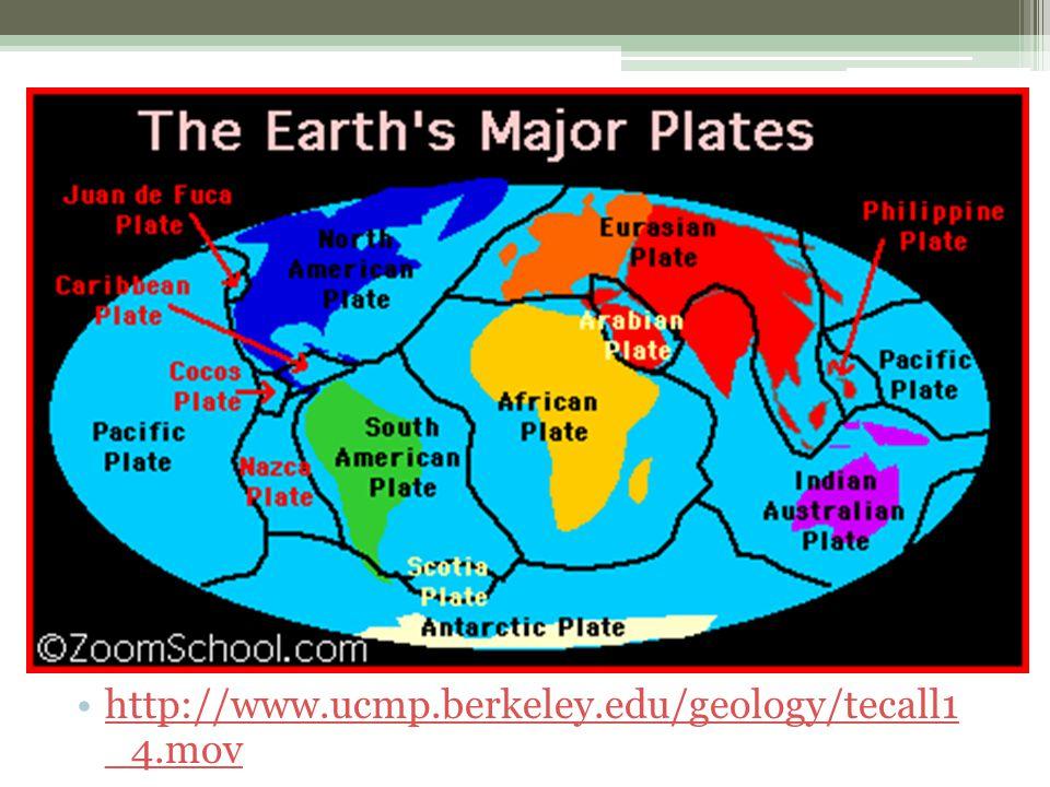 http://www.ucmp.berkeley.edu/geology/tecall1 _4.movhttp://www.ucmp.berkeley.edu/geology/tecall1 _4.mov