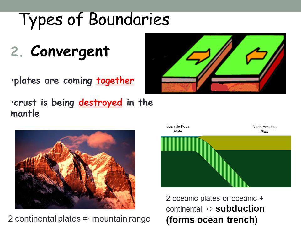 Types of Boundaries 2.