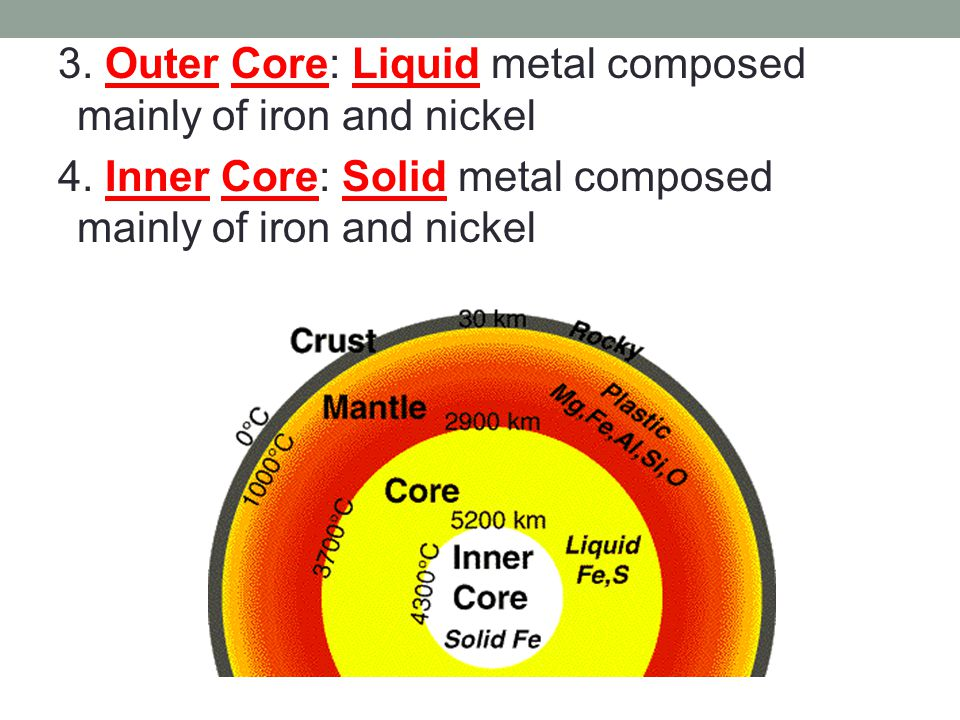 3. Outer Core: Liquid metal composed mainly of iron and nickel 4.