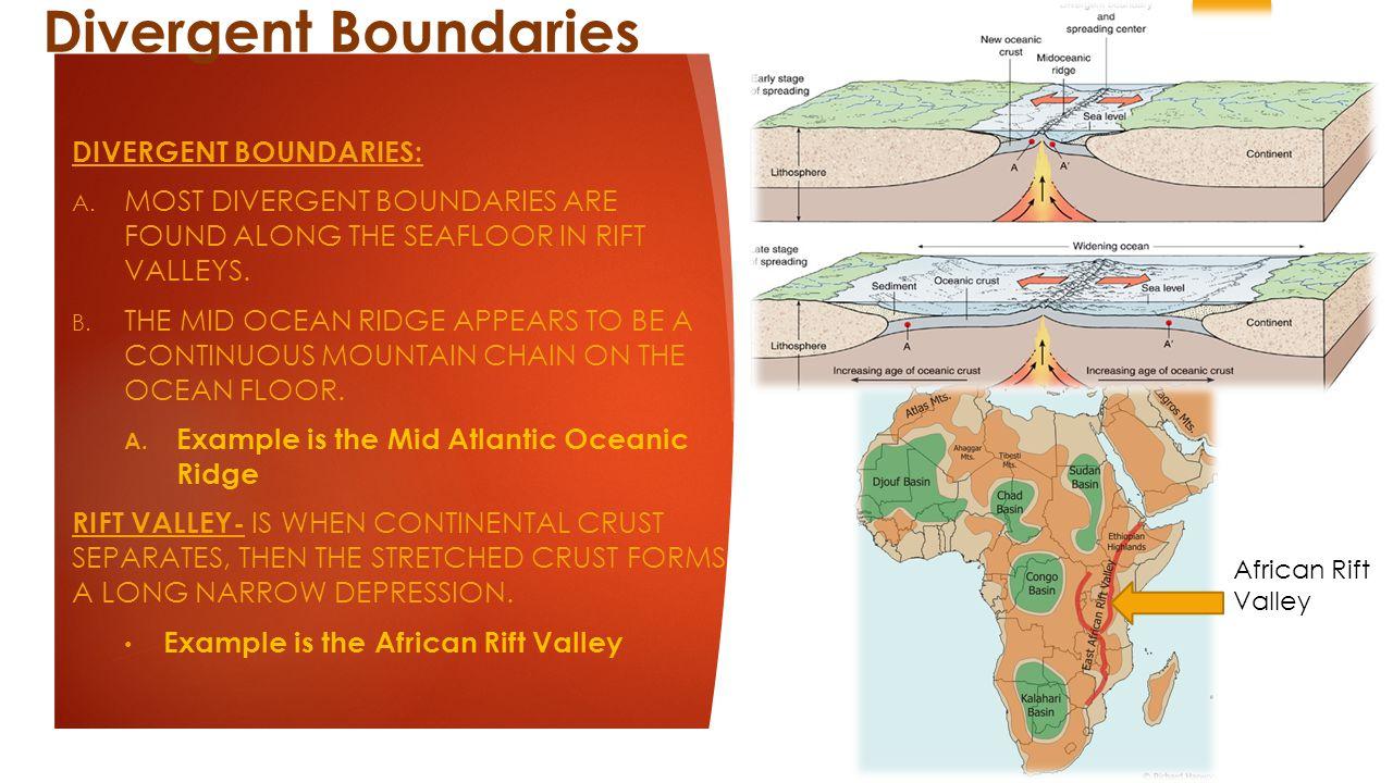 Divergent Boundaries DIVERGENT BOUNDARIES: A.