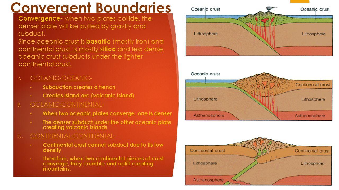 Convergent Boundaries A.