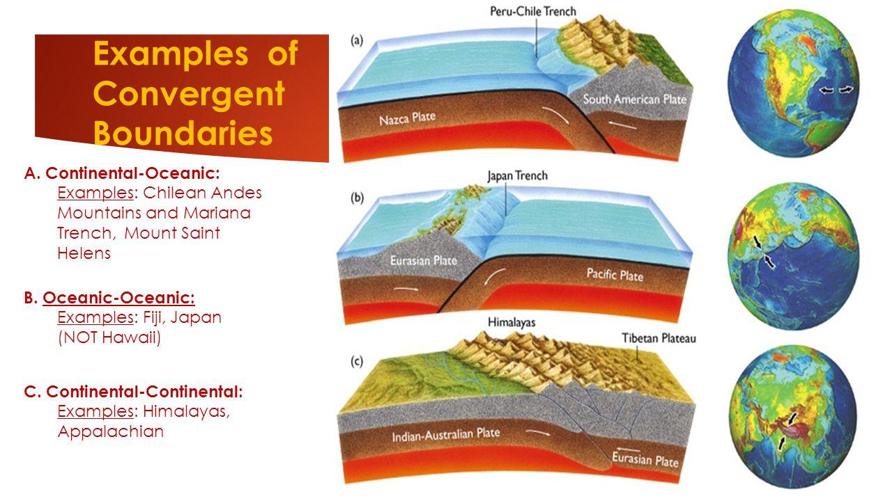Examples of Convergent Boundaries B.Oceanic-Oceanic: Examples: Fiji, Japan (NOT Hawaii) A.
