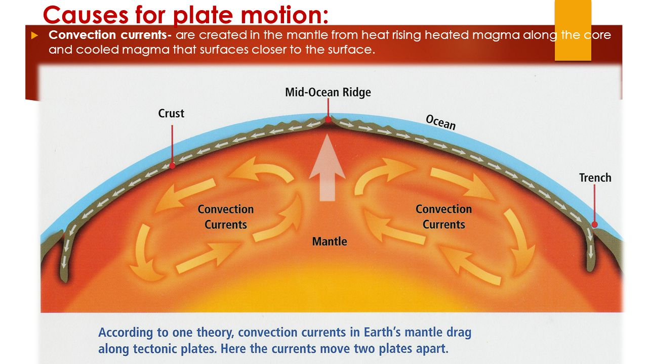 Causes for plate motion:  Convection currents- are created in the mantle from heat rising heated magma along the core and cooled magma that surfaces closer to the surface.