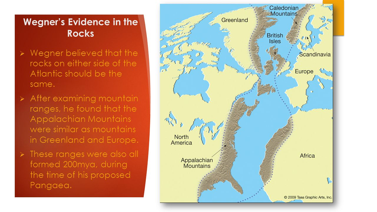 Wegner's Evidence in the Rocks  Wegner believed that the rocks on either side of the Atlantic should be the same.