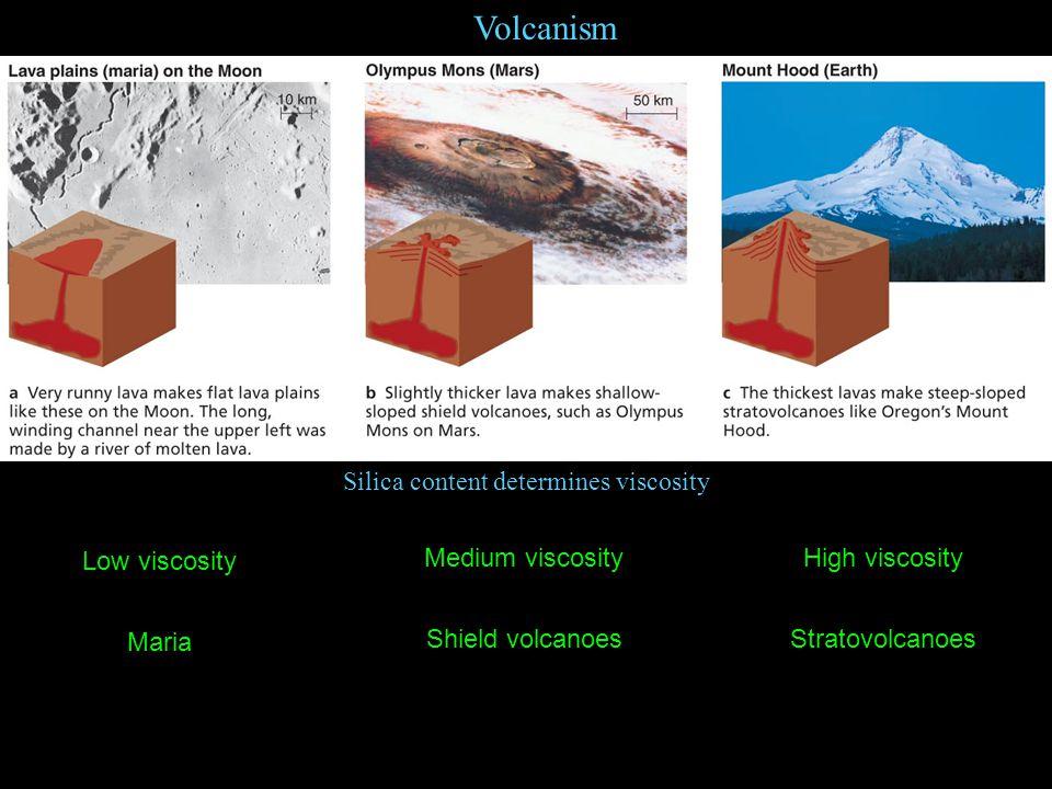 Volcanism Low viscosity Maria Medium viscosity Shield volcanoes High viscosity Stratovolcanoes Silica content determines viscosity