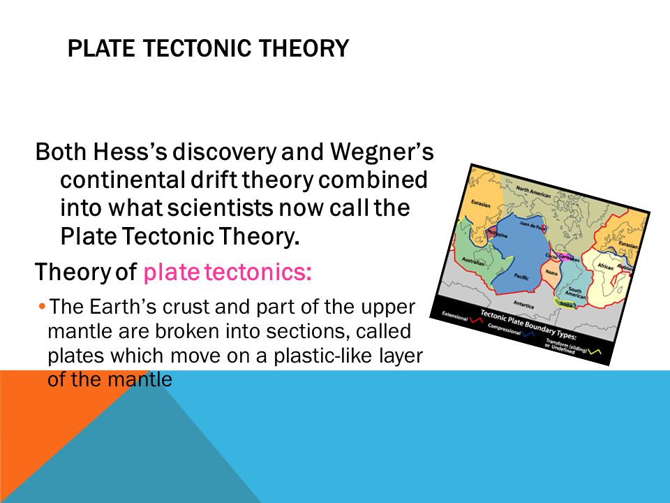 PLATE TECTONIC THEORY Both Hess's discovery and Wegner's continental drift theory combined into what scientists now call the Plate Tectonic Theory.
