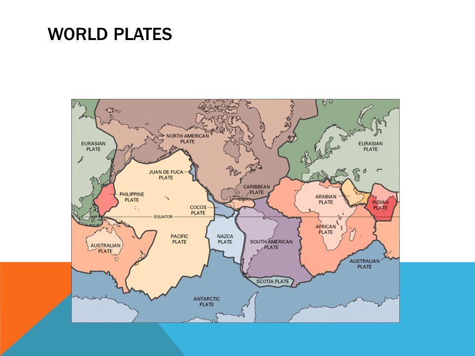 WORLD PLATES