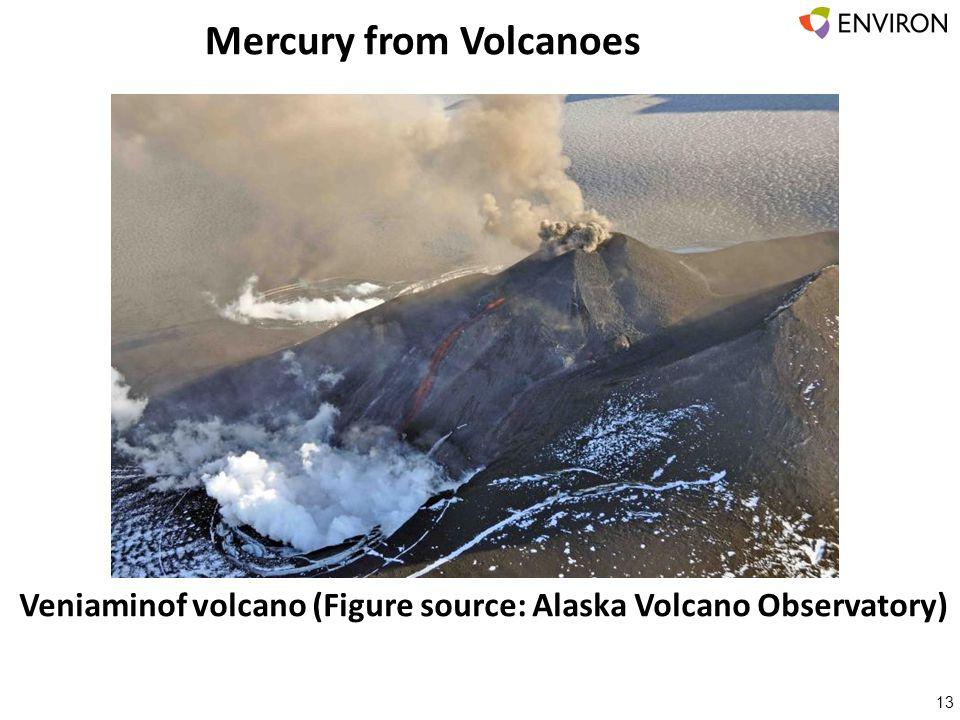 Mercury from Volcanoes 13 Veniaminof volcano (Figure source: Alaska Volcano Observatory)