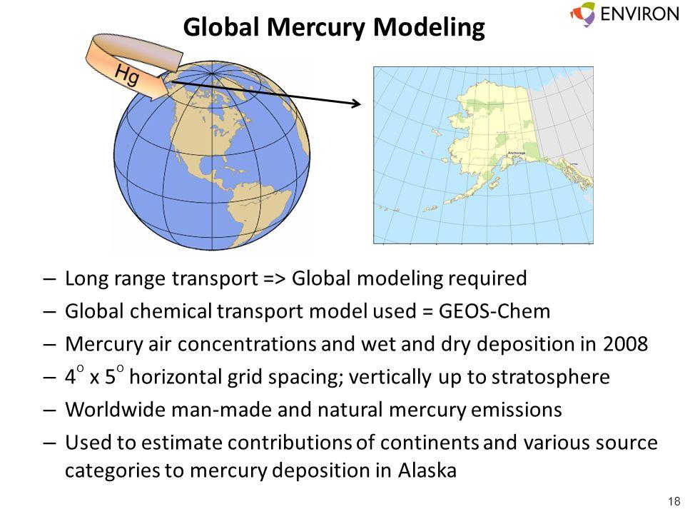 Global Mercury Modeling 18 – Long range transport => Global modeling required – Global chemical transport model used = GEOS-Chem – Mercury air concent