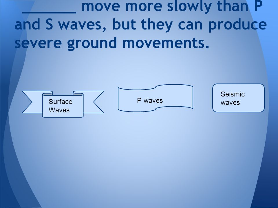 ______ move more slowly than P and S waves, but they can produce severe ground movements. Surface Waves P waves Seismic waves