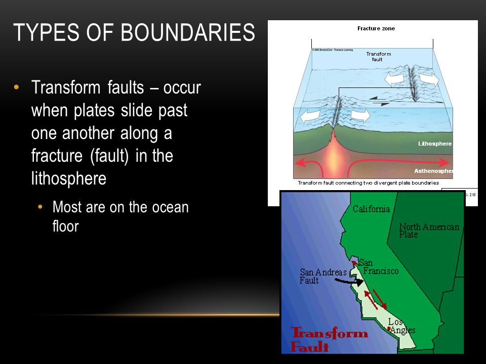 Transform faults – occur when plates slide past one another along a fracture (fault) in the lithosphere Most are on the ocean floor