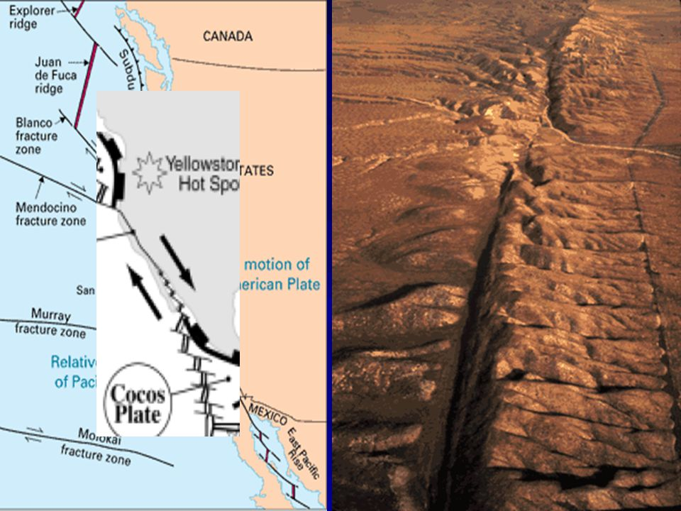 Transform Boundary Plates slide past one another –Ex. San Andreas fault Crust is neither created nor destroyed