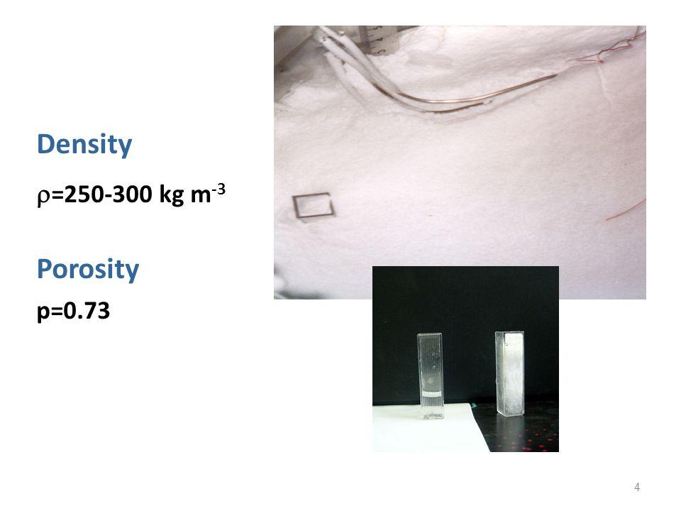 4 Density  =250-300 kg m -3 Porosity p=0.73