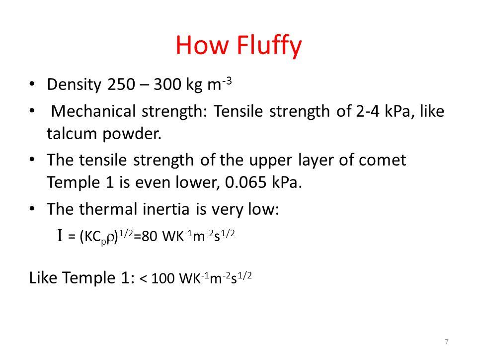 How Fluffy Density 250 – 300 kg m -3 Mechanical strength: Tensile strength of 2-4 kPa, like talcum powder.