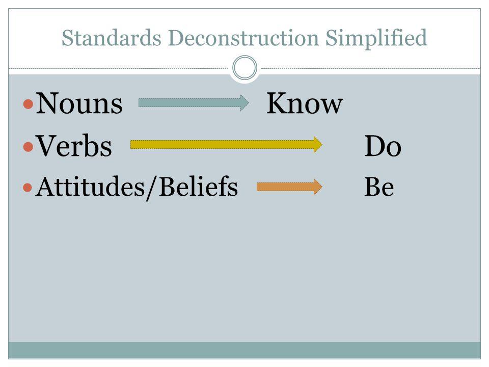 Standards Deconstruction Simplified Nouns Know Verbs Do Attitudes/Beliefs Be