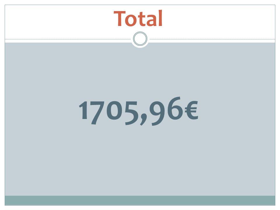 Total 1705,96€